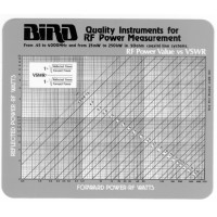 4400-012 VSWR Chart, Bird power vs. vswr chart, Bird