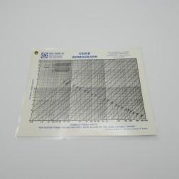 "88806  VSWR Nomograph, Laminated 8.5"" x 7"", Coaxial Dynamics"